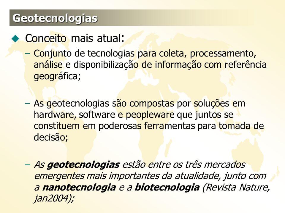 Conceito mais atual: Geotecnologias