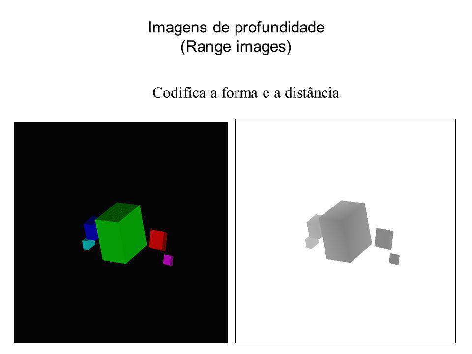 Imagens de profundidade (Range images)