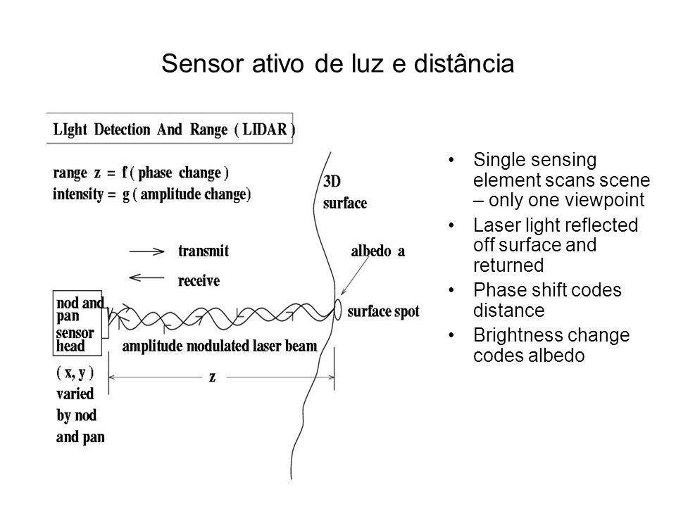 Sensor ativo de luz e distância
