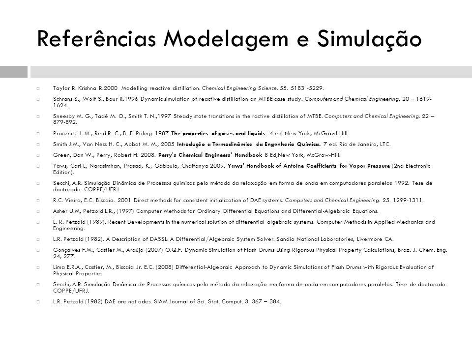 Referências Modelagem e Simulação