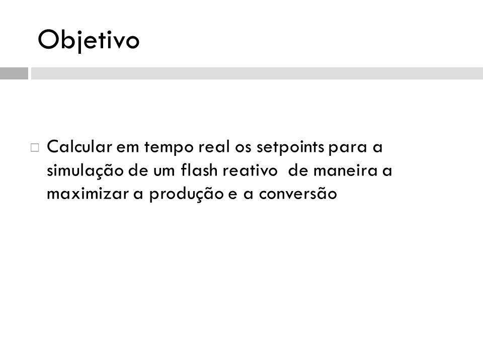 Objetivo Calcular em tempo real os setpoints para a simulação de um flash reativo de maneira a maximizar a produção e a conversão.