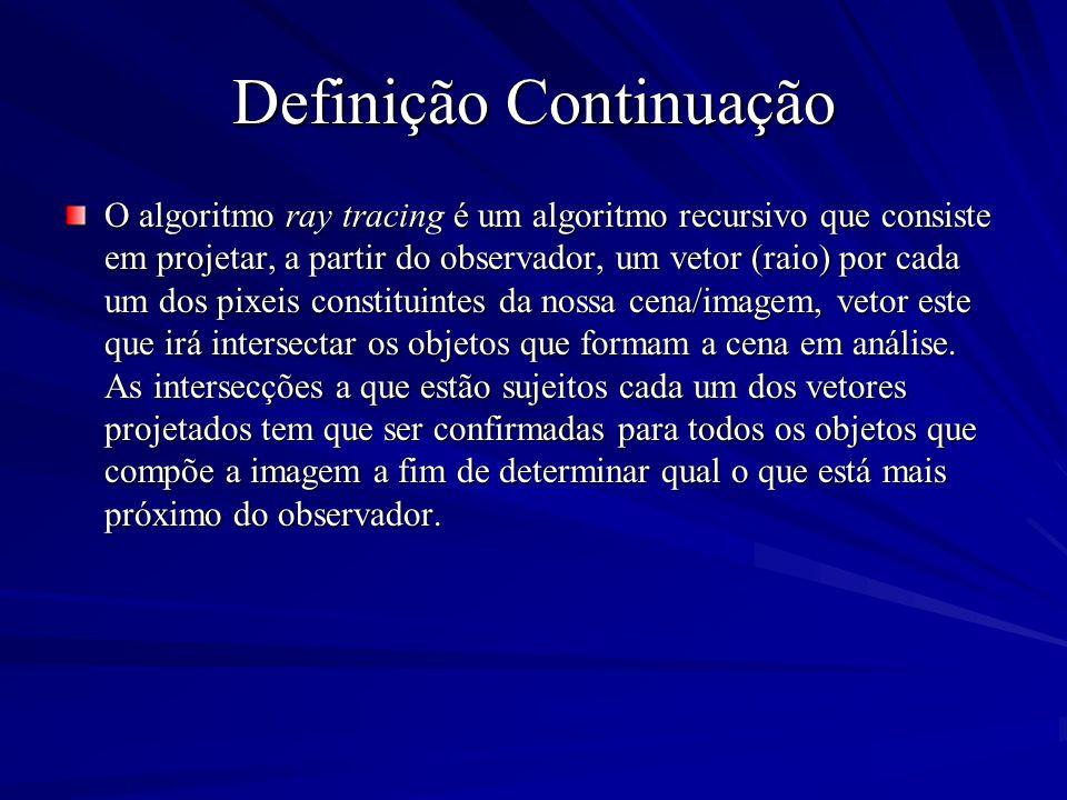 Definição Continuação