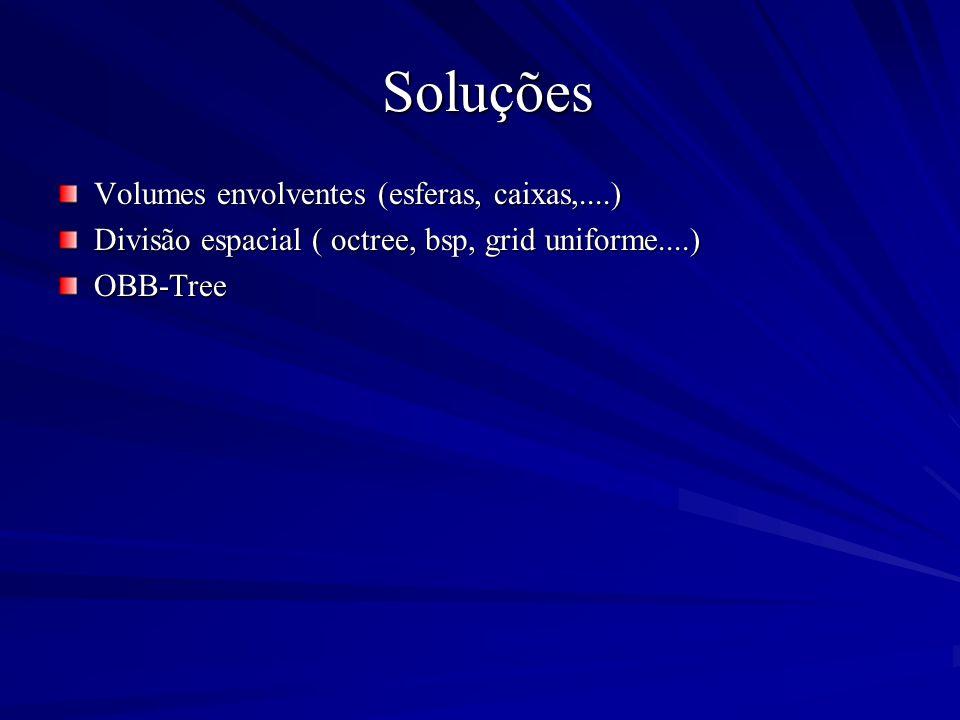 Soluções Volumes envolventes (esferas, caixas,....)