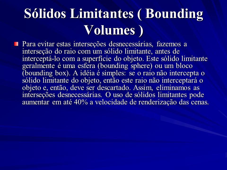 Sólidos Limitantes ( Bounding Volumes )