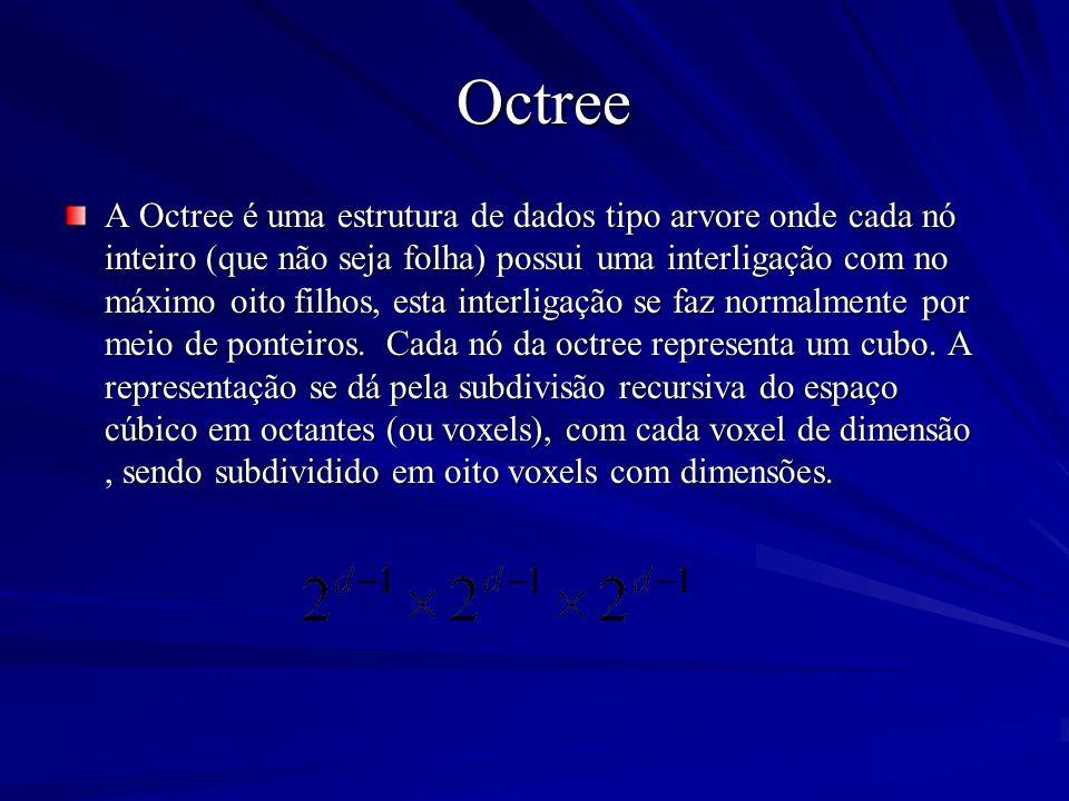 Octree