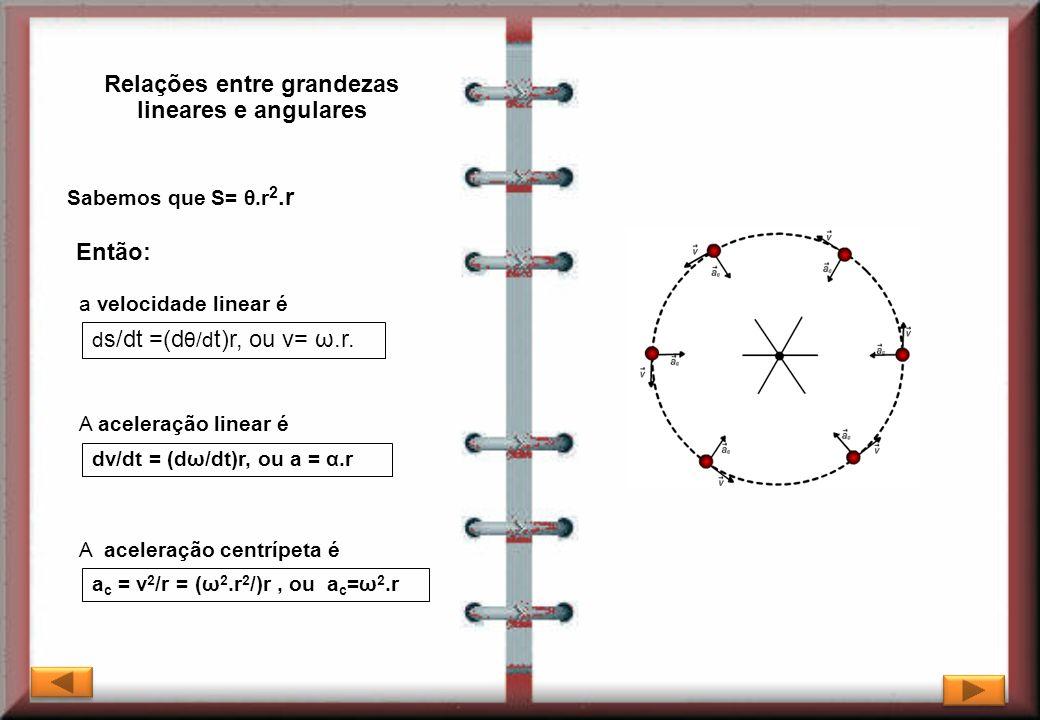 Relações entre grandezas lineares e angulares
