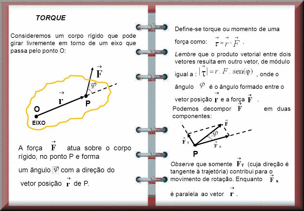 P O P TORQUE A força atua sobre o corpo rígido, no ponto P e forma