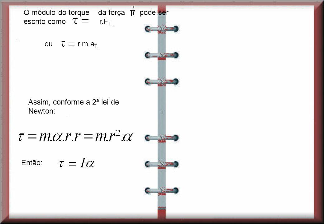 O módulo do torque da força pode ser escrito como r.FT .