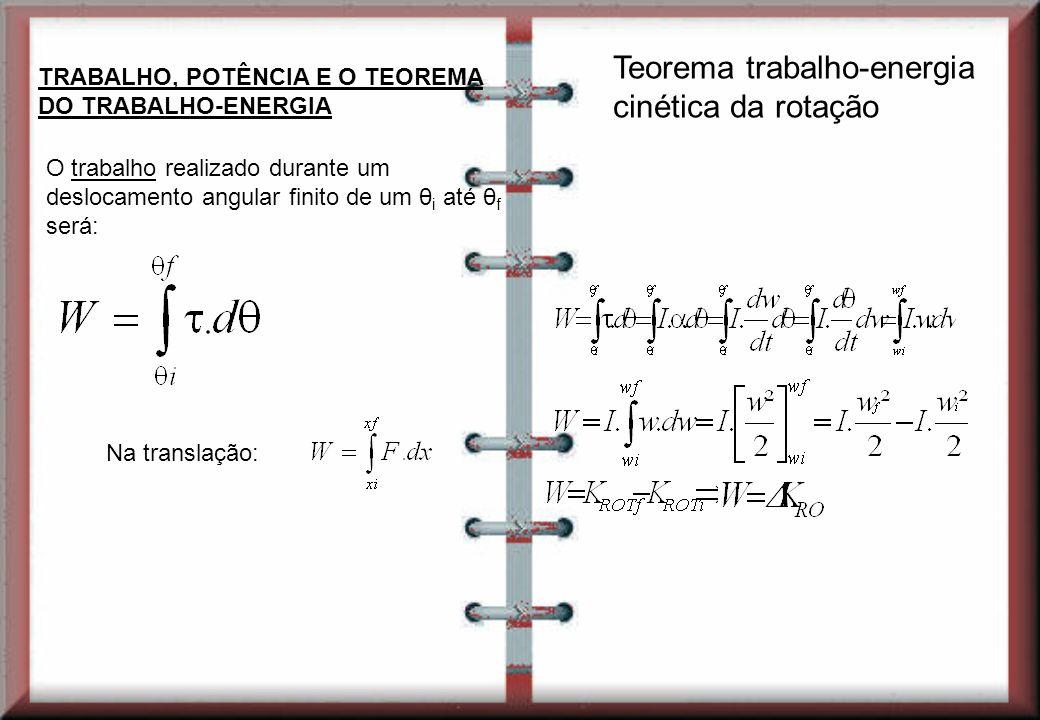 Teorema trabalho-energia cinética da rotação