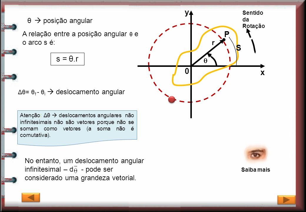 . y P S s = θ.r x θ  posição angular