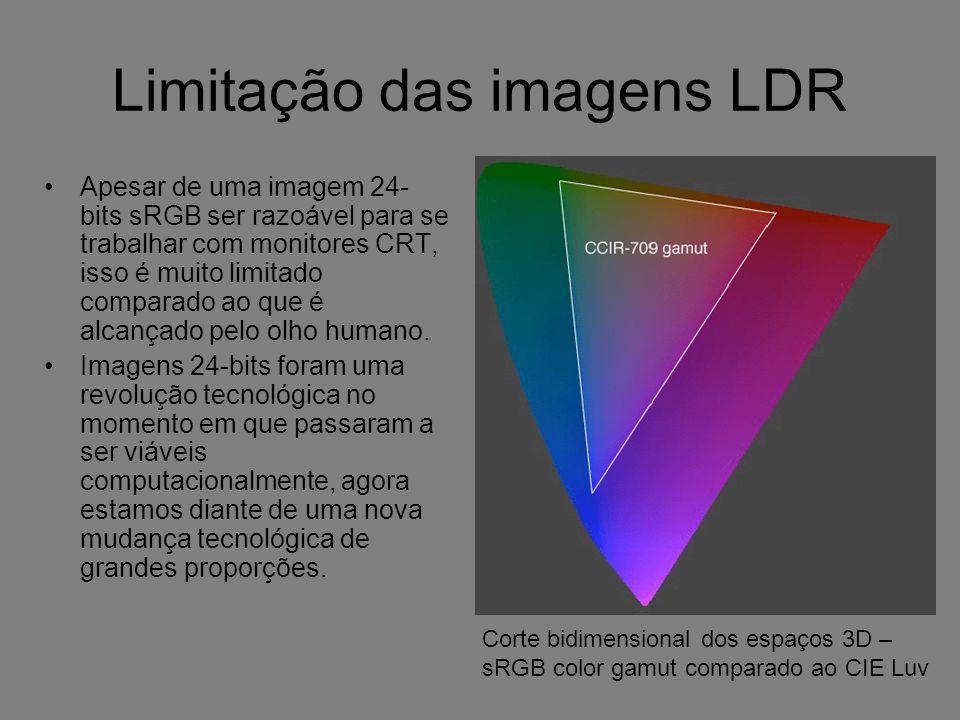 Limitação das imagens LDR