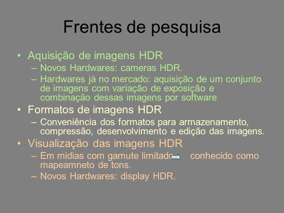 Frentes de pesquisa Aquisição de imagens HDR Formatos de imagens HDR