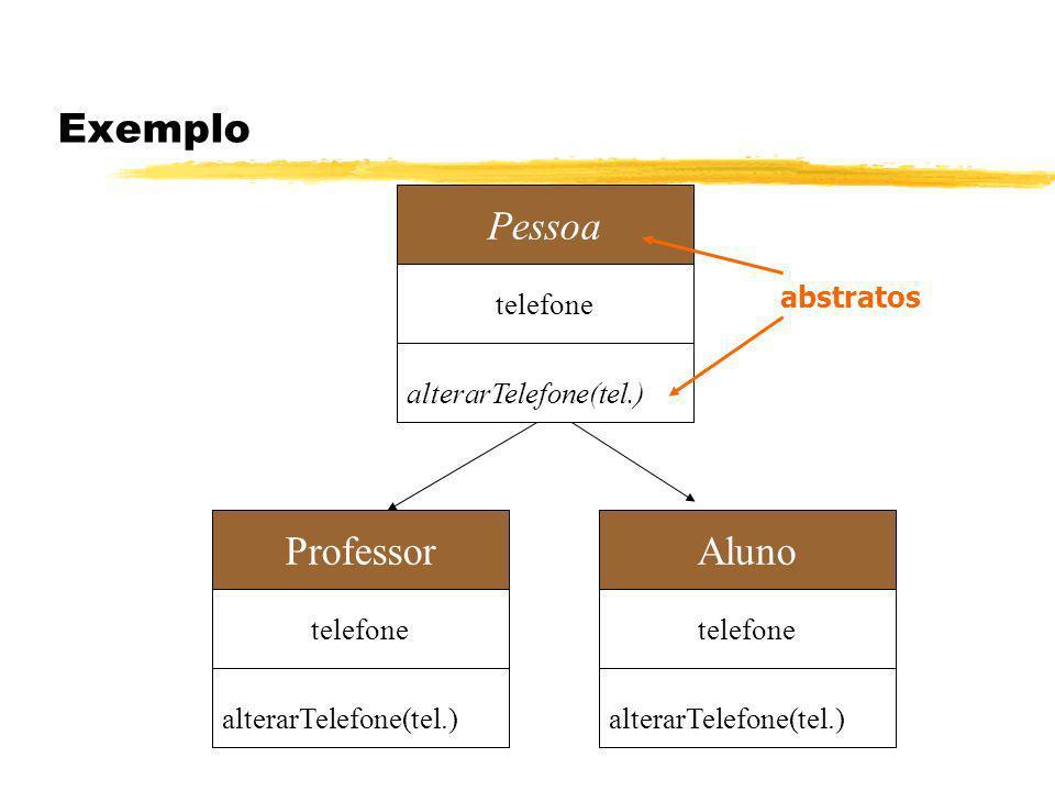 Exemplo Pessoa Professor Aluno telefone alterarTelefone(tel.)
