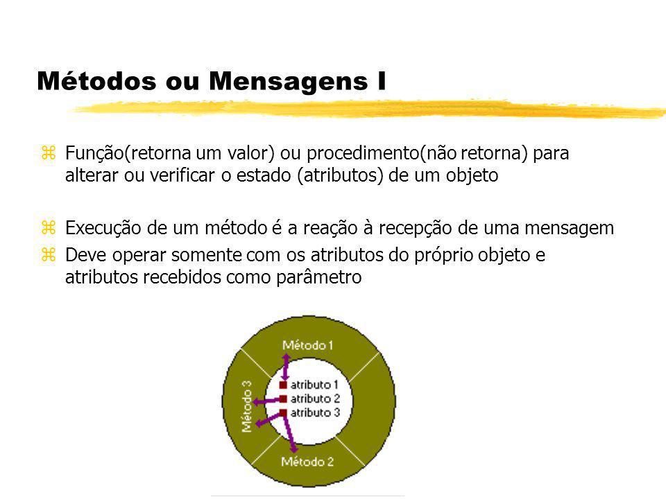 Métodos ou Mensagens I Função(retorna um valor) ou procedimento(não retorna) para alterar ou verificar o estado (atributos) de um objeto.