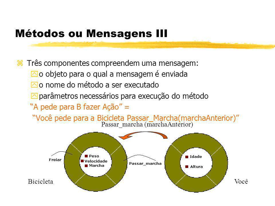 Métodos ou Mensagens III