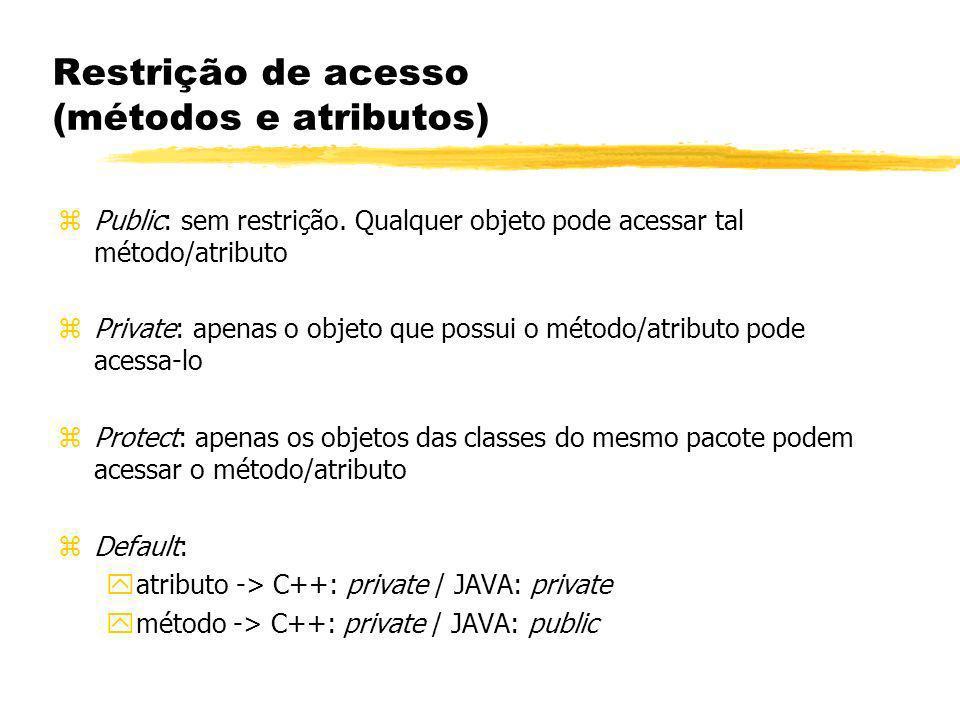 Restrição de acesso (métodos e atributos)