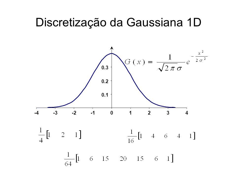 Discretização da Gaussiana 1D