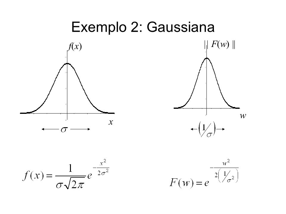 Exemplo 2: Gaussiana || F(w) || f(x) w x