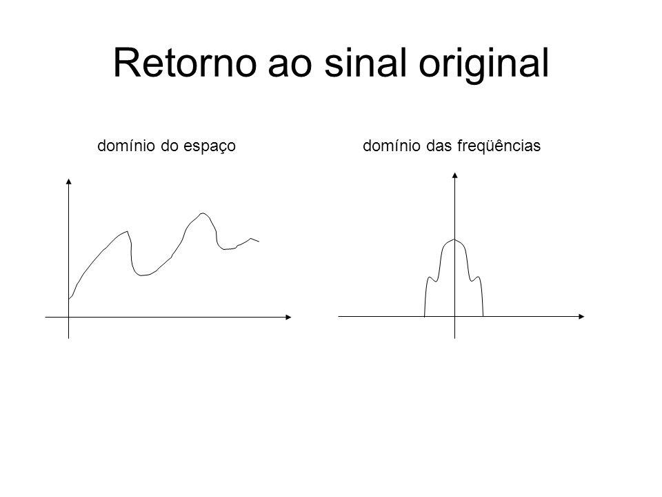 Retorno ao sinal original