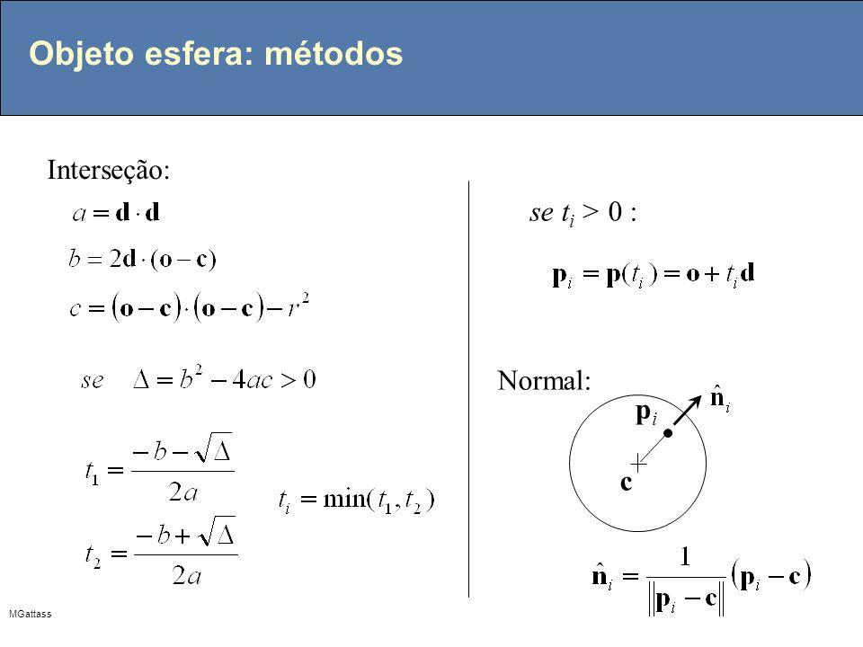 Objeto esfera: métodos