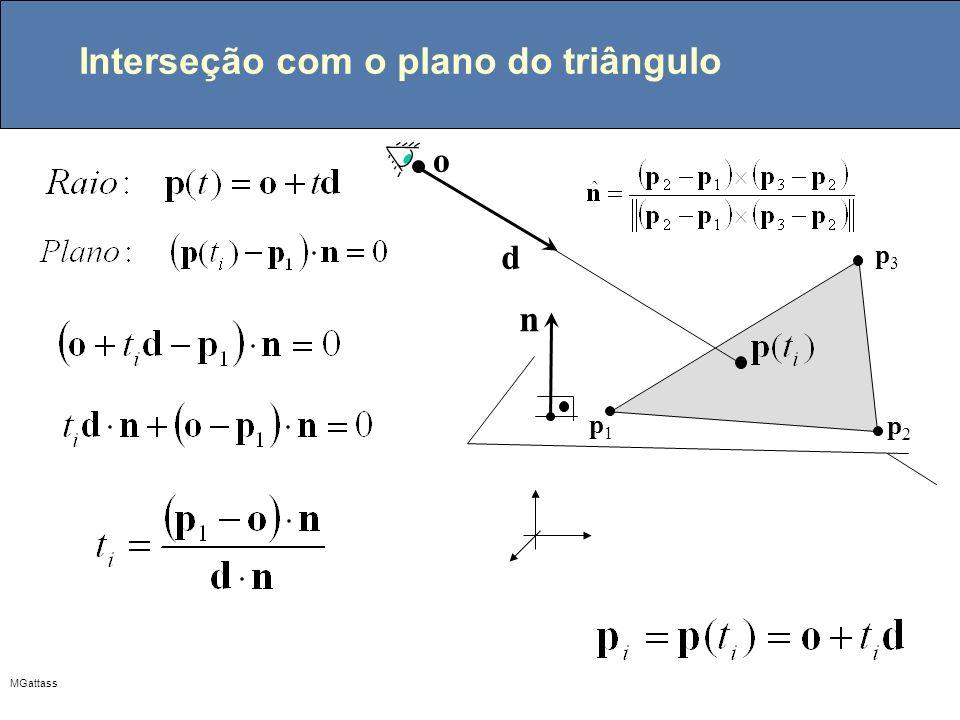 Interseção com o plano do triângulo