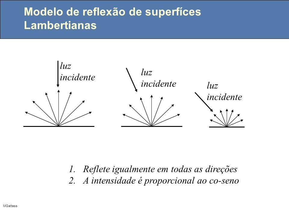Modelo de reflexão de superfíces Lambertianas