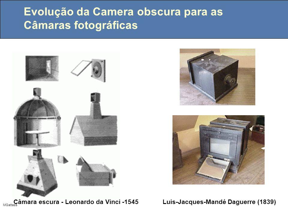 Evolução da Camera obscura para as Câmaras fotográficas