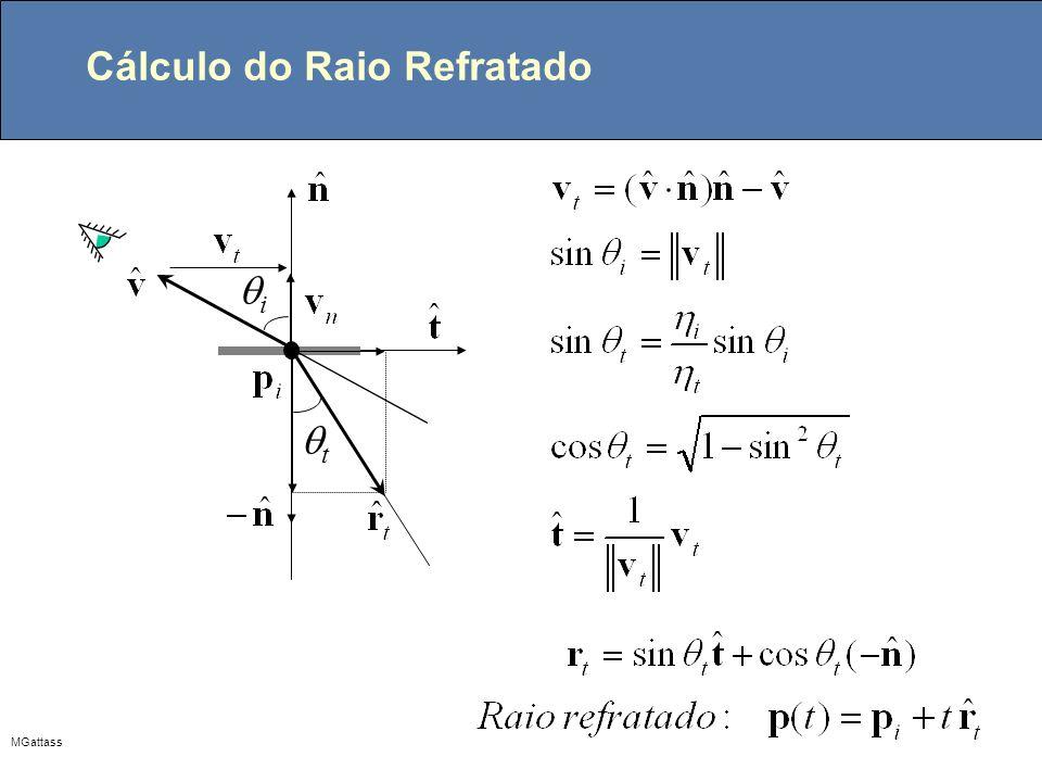 Cálculo do Raio Refratado