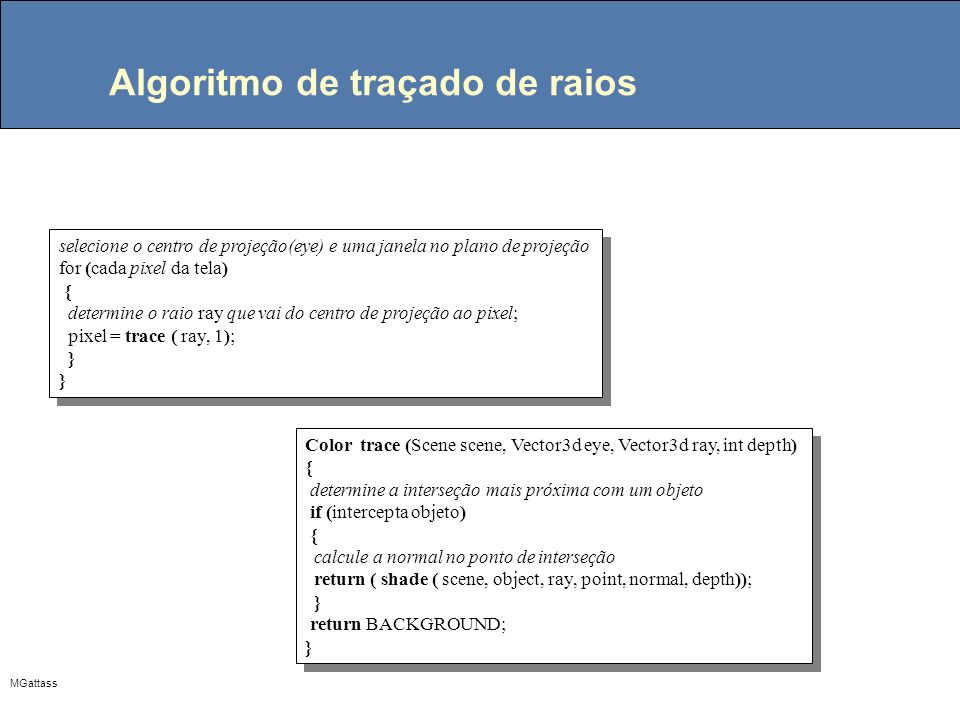 Algoritmo de traçado de raios
