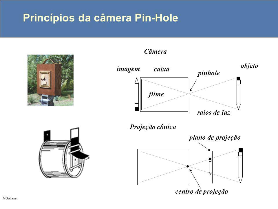 Princípios da câmera Pin-Hole