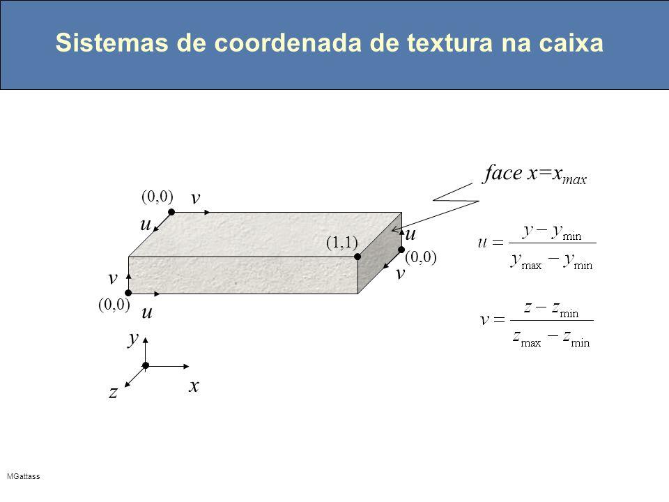 Sistemas de coordenada de textura na caixa