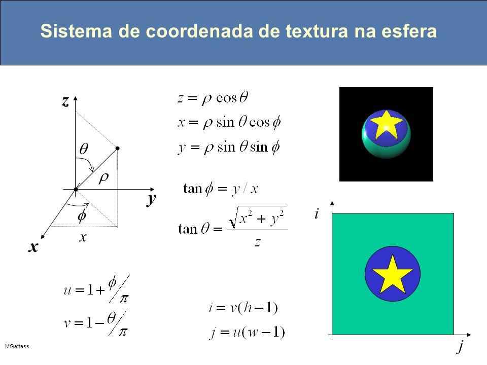 Sistema de coordenada de textura na esfera