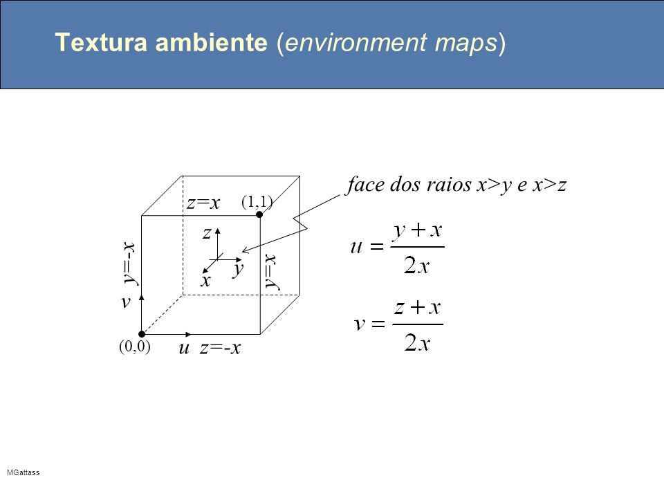 Textura ambiente (environment maps)