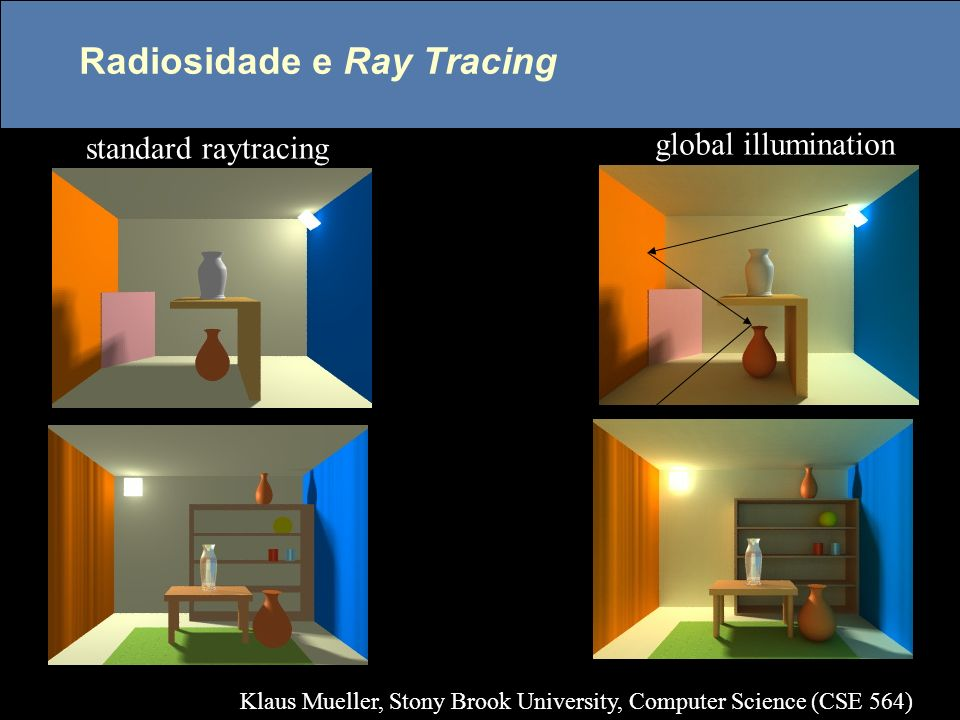 Radiosidade e Ray Tracing