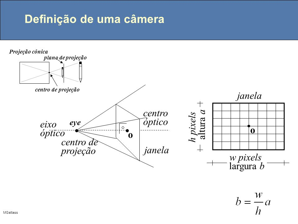 Definição de uma câmera