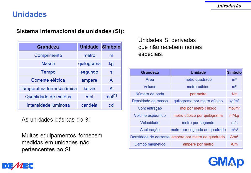 Unidades Sistema internacional de unidades (SI):