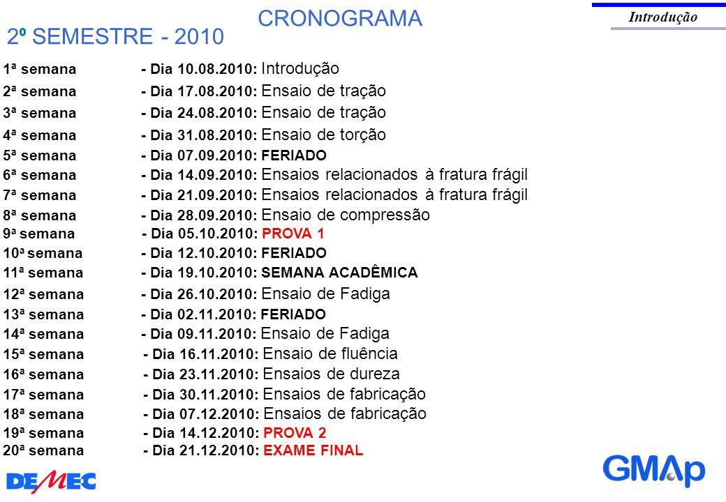 CRONOGRAMA 2º SEMESTRE - 2010 Introdução