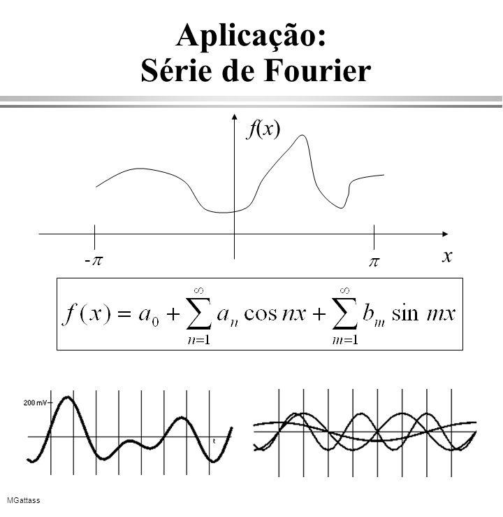 Aplicação: Série de Fourier