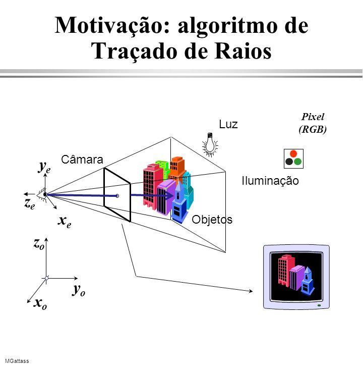 Motivação: algoritmo de Traçado de Raios