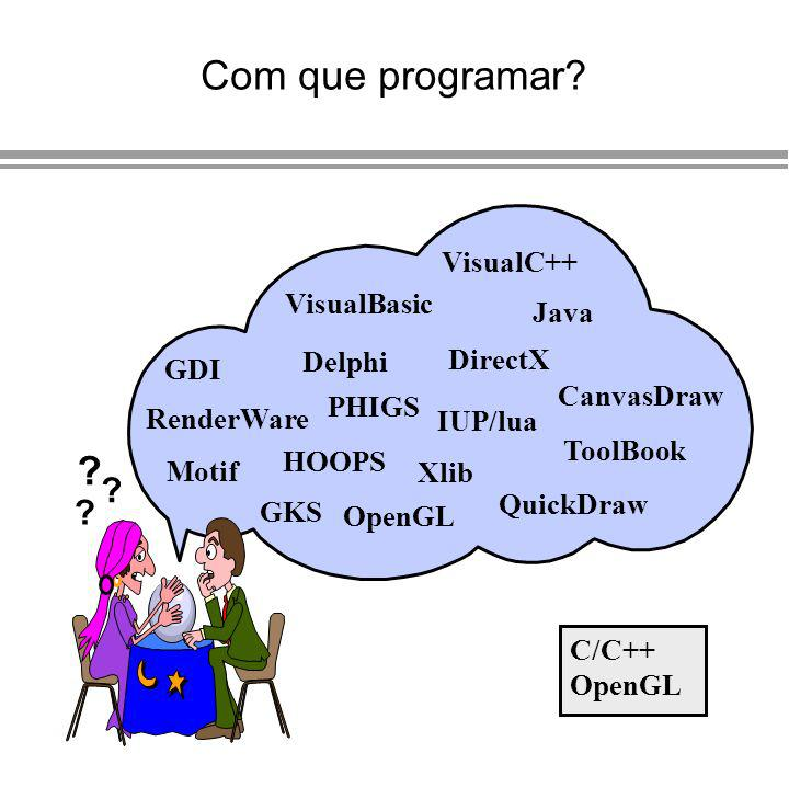 Com que programar VisualC++ VisualBasic Java Delphi DirectX GDI