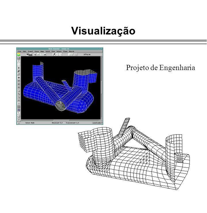 Visualização Projeto de Engenharia