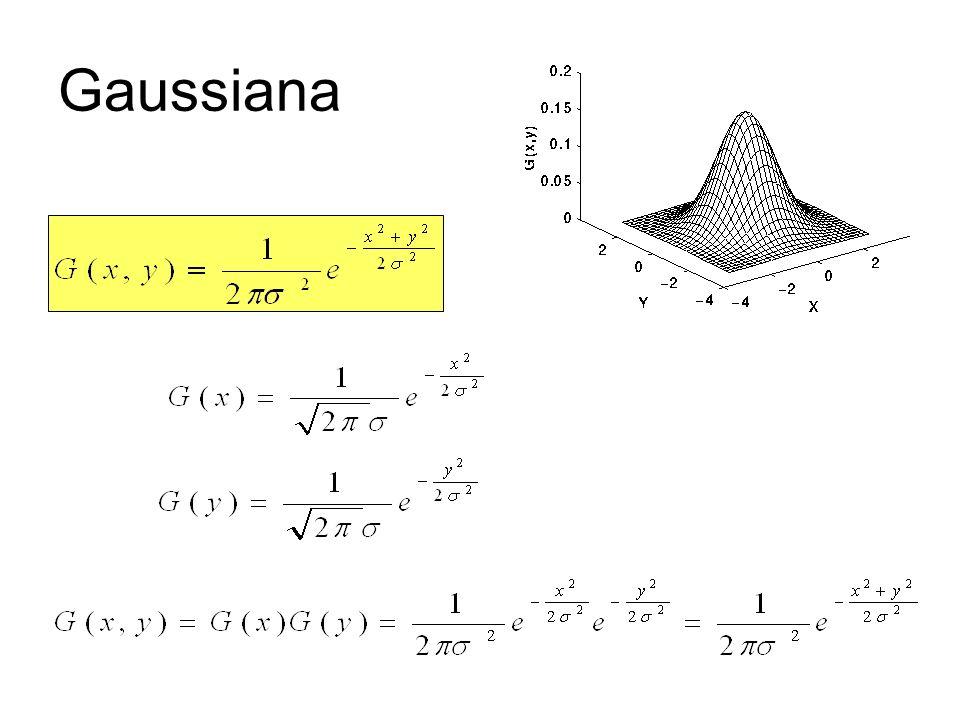Gaussiana