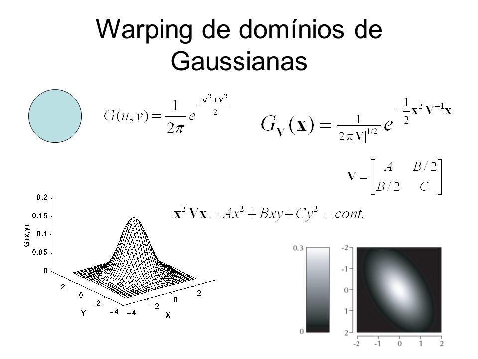 Warping de domínios de Gaussianas