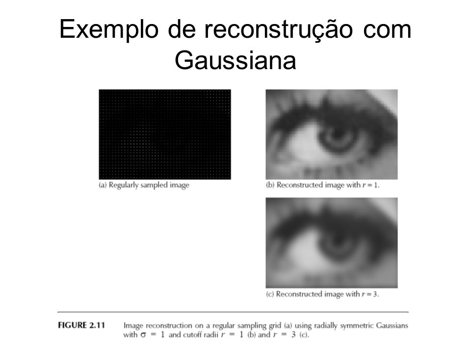 Exemplo de reconstrução com Gaussiana