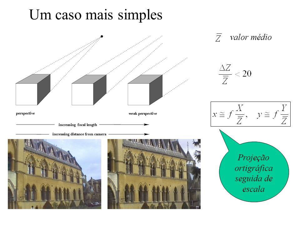 Um caso mais simples valor médio Projeção ortigráfica