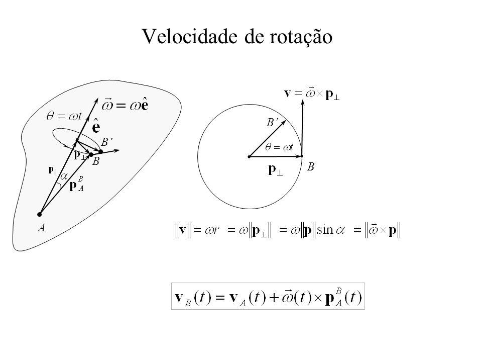 Velocidade de rotação B B' B' B A