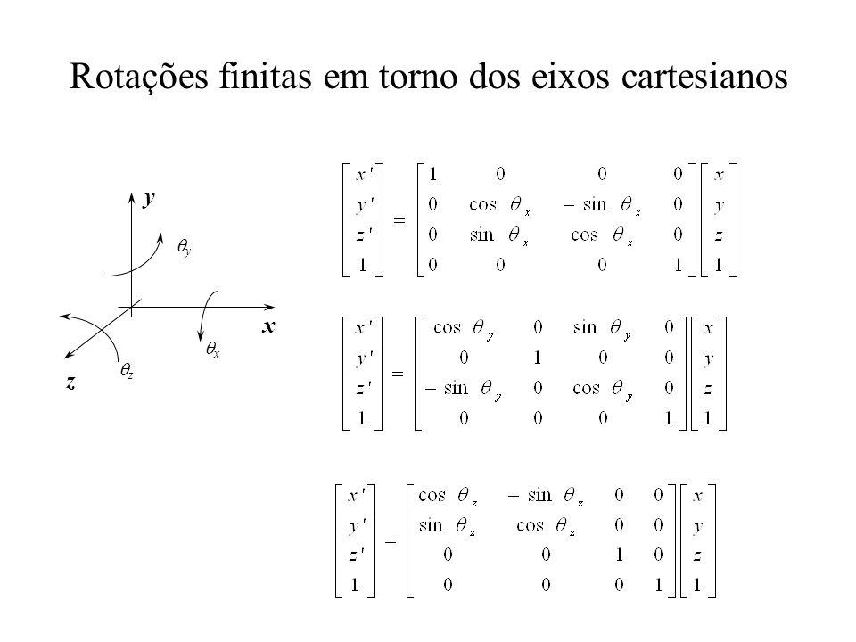 Rotações finitas em torno dos eixos cartesianos