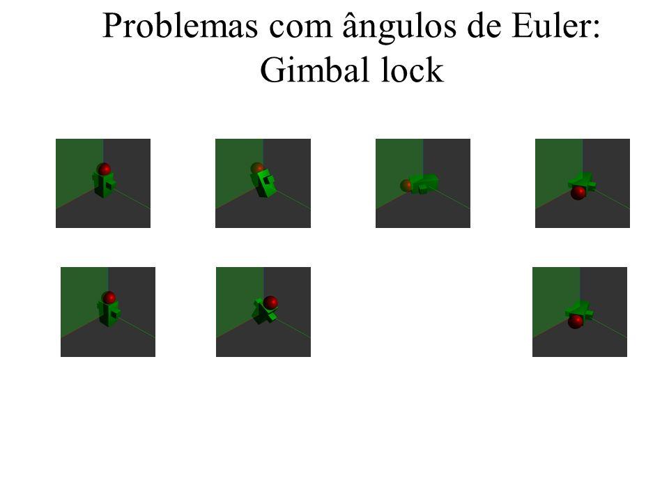 Problemas com ângulos de Euler: Gimbal lock