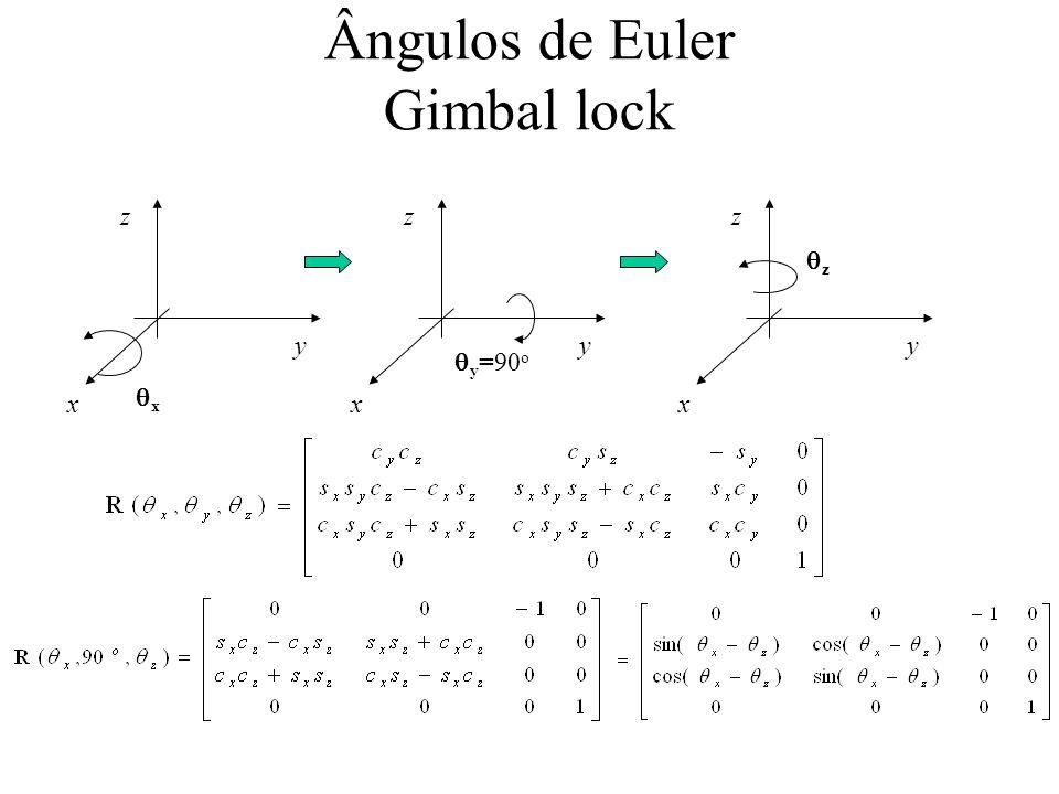 Ângulos de Euler Gimbal lock