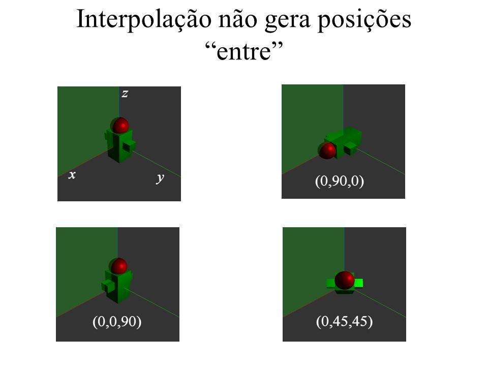 Interpolação não gera posições entre